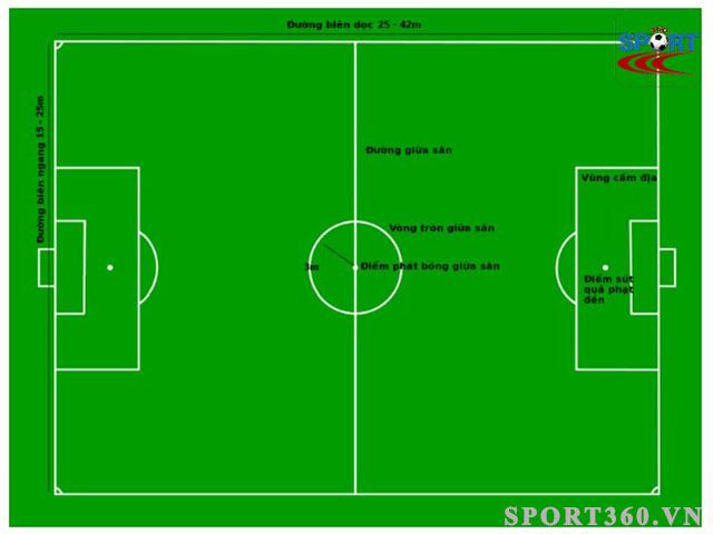 Kích thước sân futsal tiêu chuẩn của Liên đoàn bóng đá trong nhà thế giới