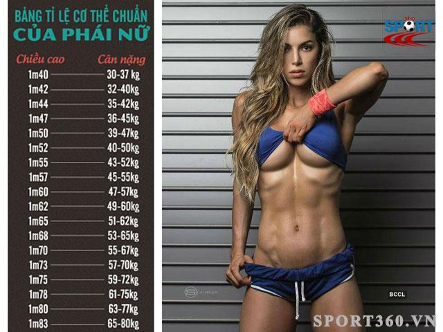 body cân đối và sexy